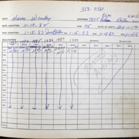 S2_F11_Membership Record Page 111-Harry Wessley
