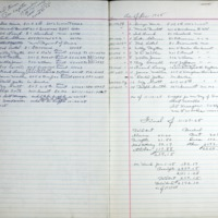 S10_F4_Minutes_List of Officers 1968