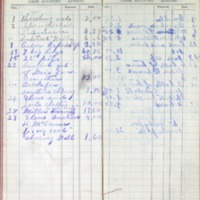 1901 Diary Cash Account August