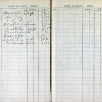 1903 Diary Cash Account April