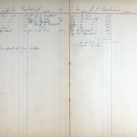 S10_F27_Membership Records_J. M. Radcliff & J. P. McKisson