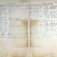 S10_F27_Membership Records_R. D. Hussey & A. M. Hantley