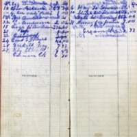 1899 Diary Bills Payable April-May