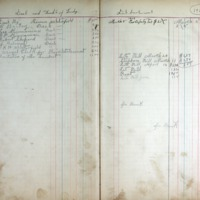 S10_F25_Ledger Book_Pages 158 & 159