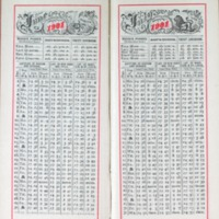 1901 Reference Page 32 & 33