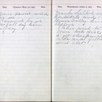1903 Diary March 31