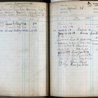 S3_F13_Membership Record-E. G. Chappell & B. F. Cook