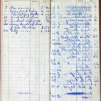 1899 Diary Cash Account January