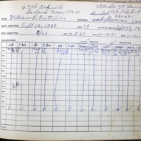 S2_F11_Membership Record Page 120-William D. Enterline