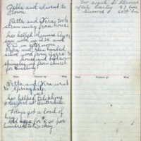 1901 Diary March 28-31