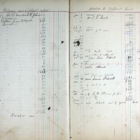 S10_F25_Ledger Book_Pages 100 & 101