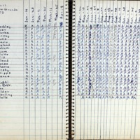S6_F3_Roll Call Book-Past Noble Grands-1953