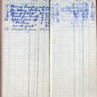 1899 Diary Cash Account August
