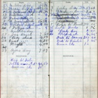 1901 Diary Bills Payable April-May