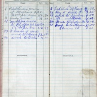 1901 Diary Bills Payable August-September