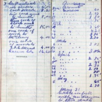 1899 Diary Bills Payable December