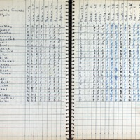 S6_F3_Roll Call Book-Past Noble Grands-1950