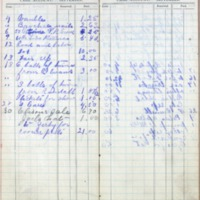 1901 Diary Cash Account September