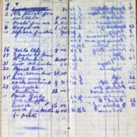 1899 Diary Cash Account March