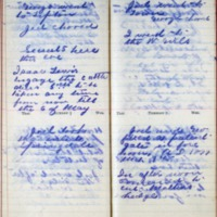 1899 Diary March 4-7