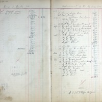 S10_F25_Ledger Book_Pages 102 & 103