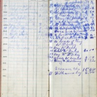 1899 Diary Summary of Cash Account
