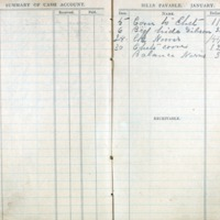 1904 Diary Summary of Cash Account