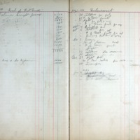 S10_F25_Ledger Book_Pages 150 & 151