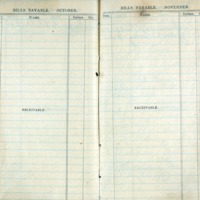 1904 Diary Bills Payable October-November