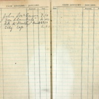 1904 Diary Cash Account January