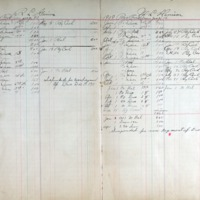 S10_F27_Membership Records_R. L. Gwinn & W. L. Harrison