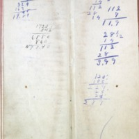 1899 Diary Back Cover