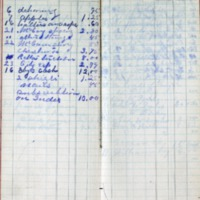 1899 Diary Cash Account December