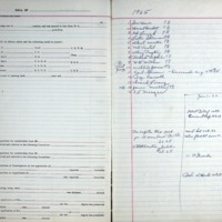 S10_F4_Minutes_List of Officers 1965