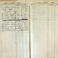 1904 Diary Cash Account April