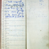 1899 Diary Addresses Page 6