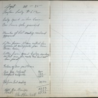 S11_F12_Minutes_25 September 1935