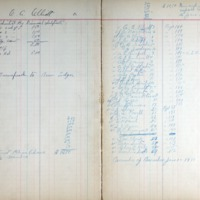 S10_F27_Membership Records_E. A. Elliott & Dues list 1916