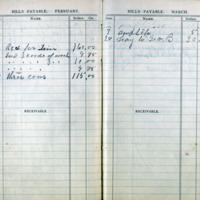 1903 Diary Bills Payable February-March