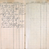 1904 Diary Cash Account October