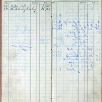 1901 Diary Cash Account July