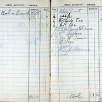 1914 Diary Cash Account March