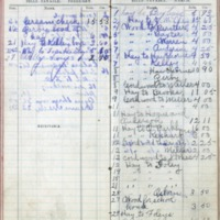 1901 Diary Bills Payable February-March