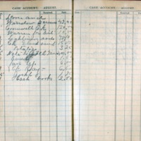 1904 Diary Cash Account August