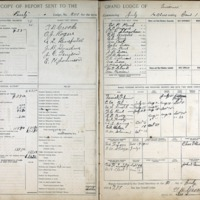 S10_F6_RegisterOfReports_01 July 1903-01 January 1904