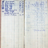1899 Diary Cash Account October
