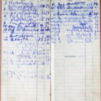 1899 Diary Bills Payable February-March