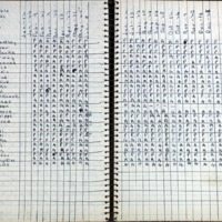 S6_F3_Roll Call Book-Past Noble Grands-1949