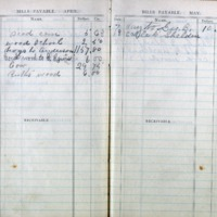 1903 Diary Bills Payable April-May
