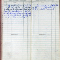 1901 Diary Bills Payable October-November